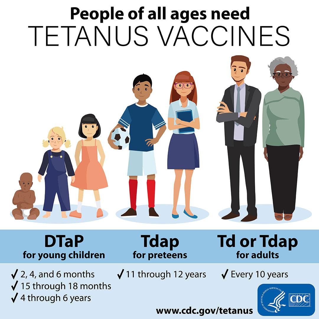 Tetanus Vaccination | CDC