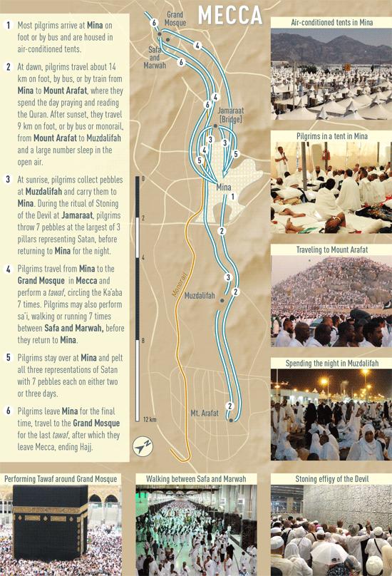 Saudi Arabia Hajj Umrah Pilgrimage Chapter 10 2020 Yellow