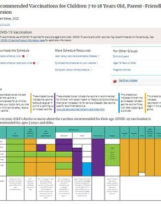 Thumbnail of easy to read schedule for preteens and teens also recommended immunization schedules children adults rh dshs texas
