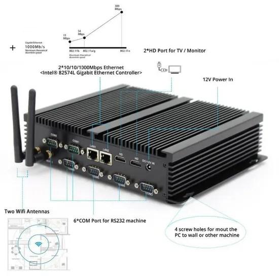 ordinateur mini pc industriel intel