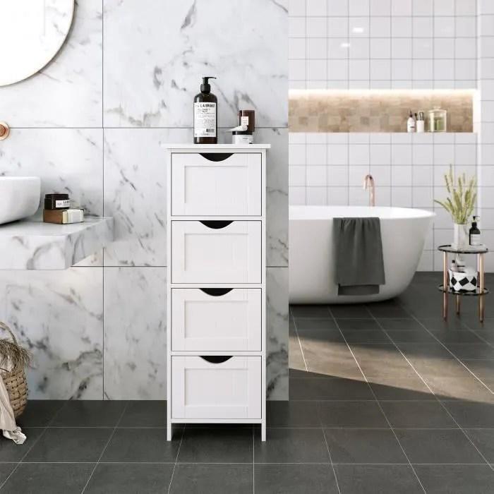 meuble salle de bain brico depot