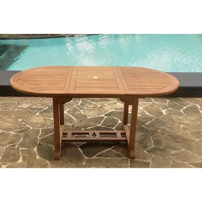 table ovale en teck huile 6 8 personnes dimensions epaisseur du plateau 3 cm longueur 120 a 170 cm avec rallonge a