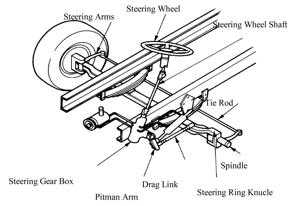 Exhaust System Parts Diagram Within Diagram Wiring And