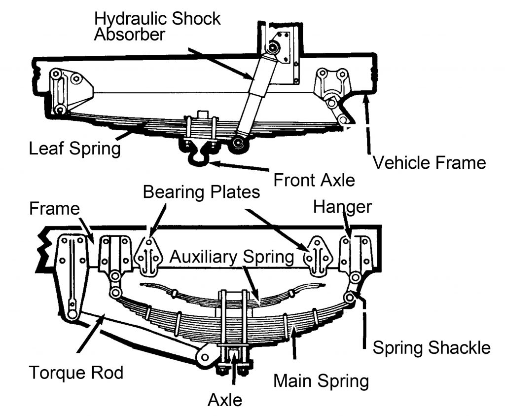 Cdl Truck Steering Parts Diagram. Diagram. Auto Wiring Diagram