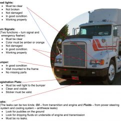 Cdl Pre Trip Inspection Diagram 1996 Ford Explorer Trailer Wiring Tractor Test Com Inspection1