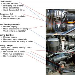 Cdl Pre Trip Inspection Diagram 5 Way Light Switch Wiring Tractor Trailer Test Com Inspection5