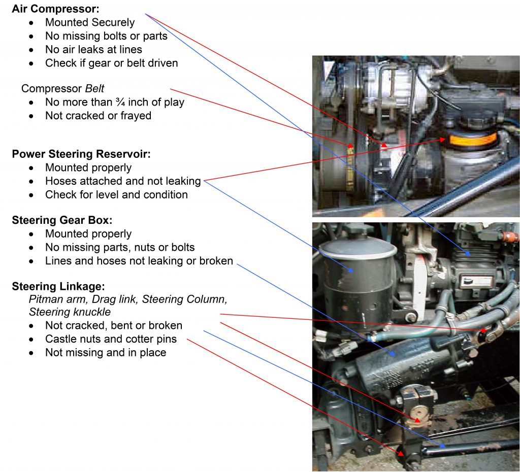 hight resolution of pre trip inspection tractor trailer cdl test com cdl test pre trip inspection diagram for