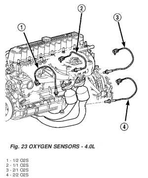 2010 Buick Enclave 3 6 Crankshaft Position Sensor Location