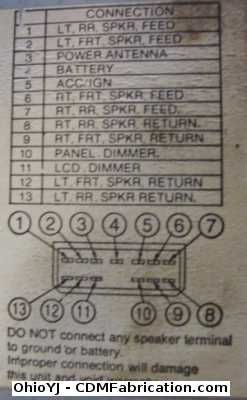 1988 jeep cherokee radio wiring diagram 1988 image 1991 jeep cherokee radio wiring harness 1991 auto wiring diagram on 1988 jeep cherokee radio wiring