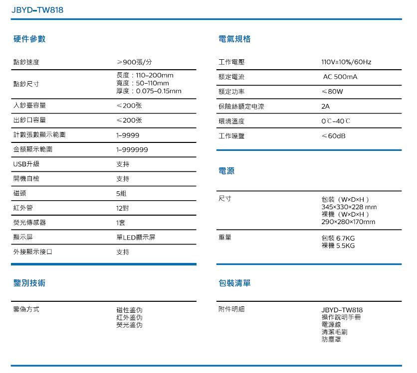 飛利浦PHILIPS 專業型點驗鈔機 JBYD-TW818   燦坤線上購物~燦坤實體守護