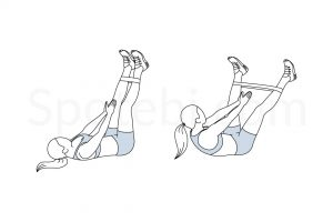 Abs And Obliques Exercises
