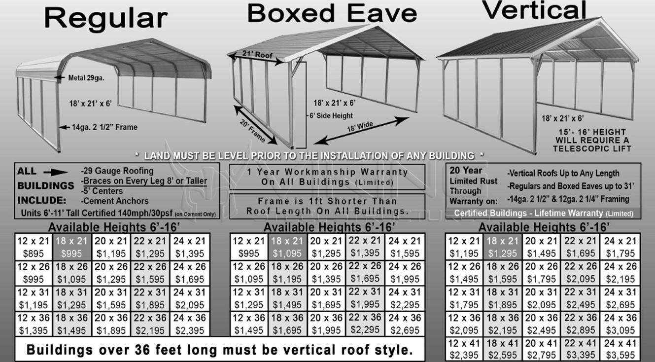Metal Storage Buildings Sale