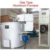 Aluminum Melting Furnace- Cooldo Industrial- Co., Ltd