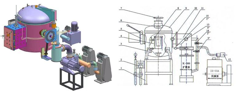 lab induction vacuum melting furnace