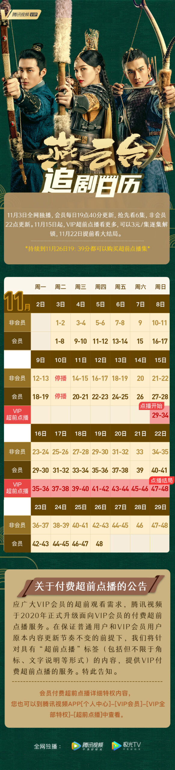 The Legend Of Xiao Chuo Chinese Drama Airing Calendar