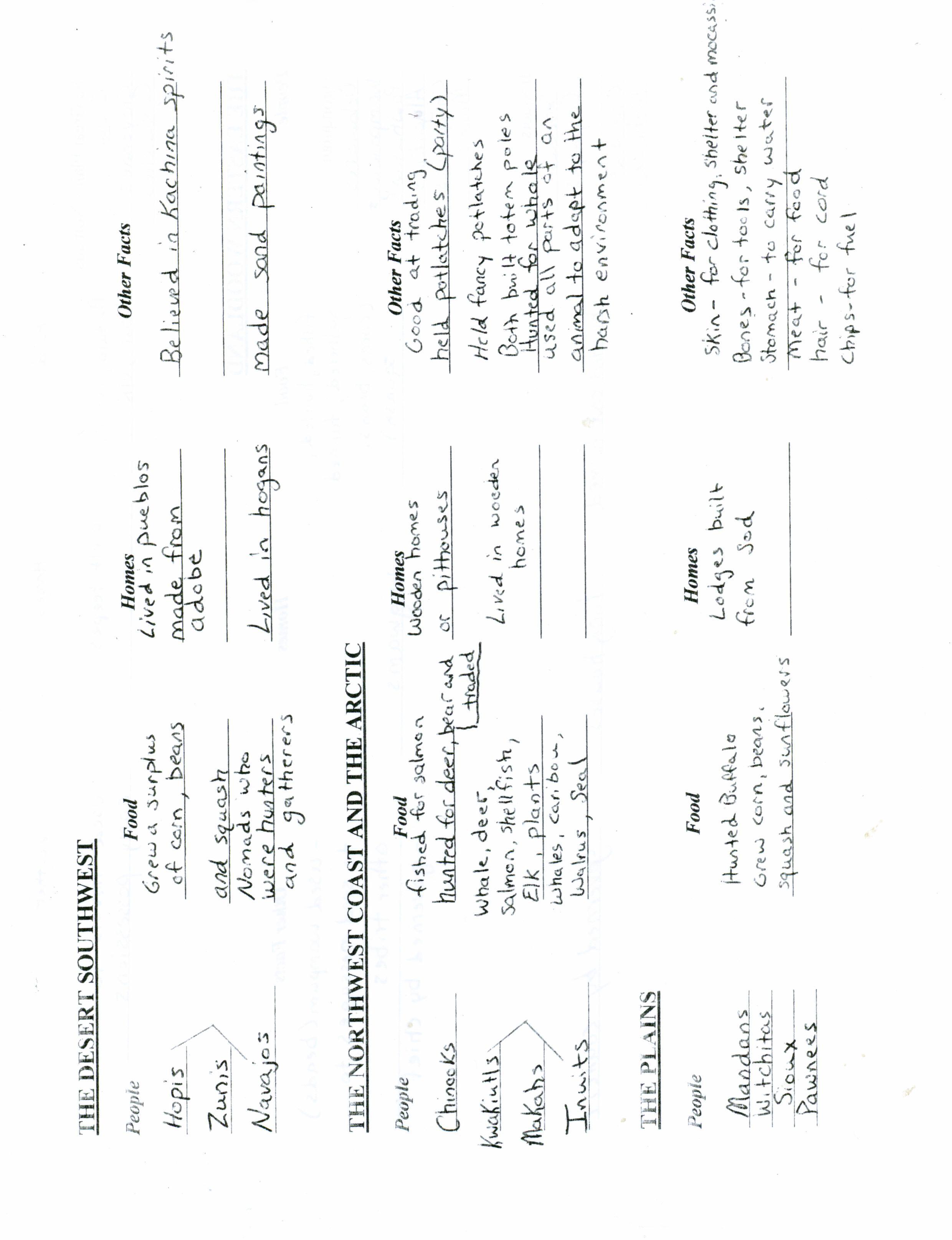 Grade 5, Mr. Neff / Social Studies Study Guides