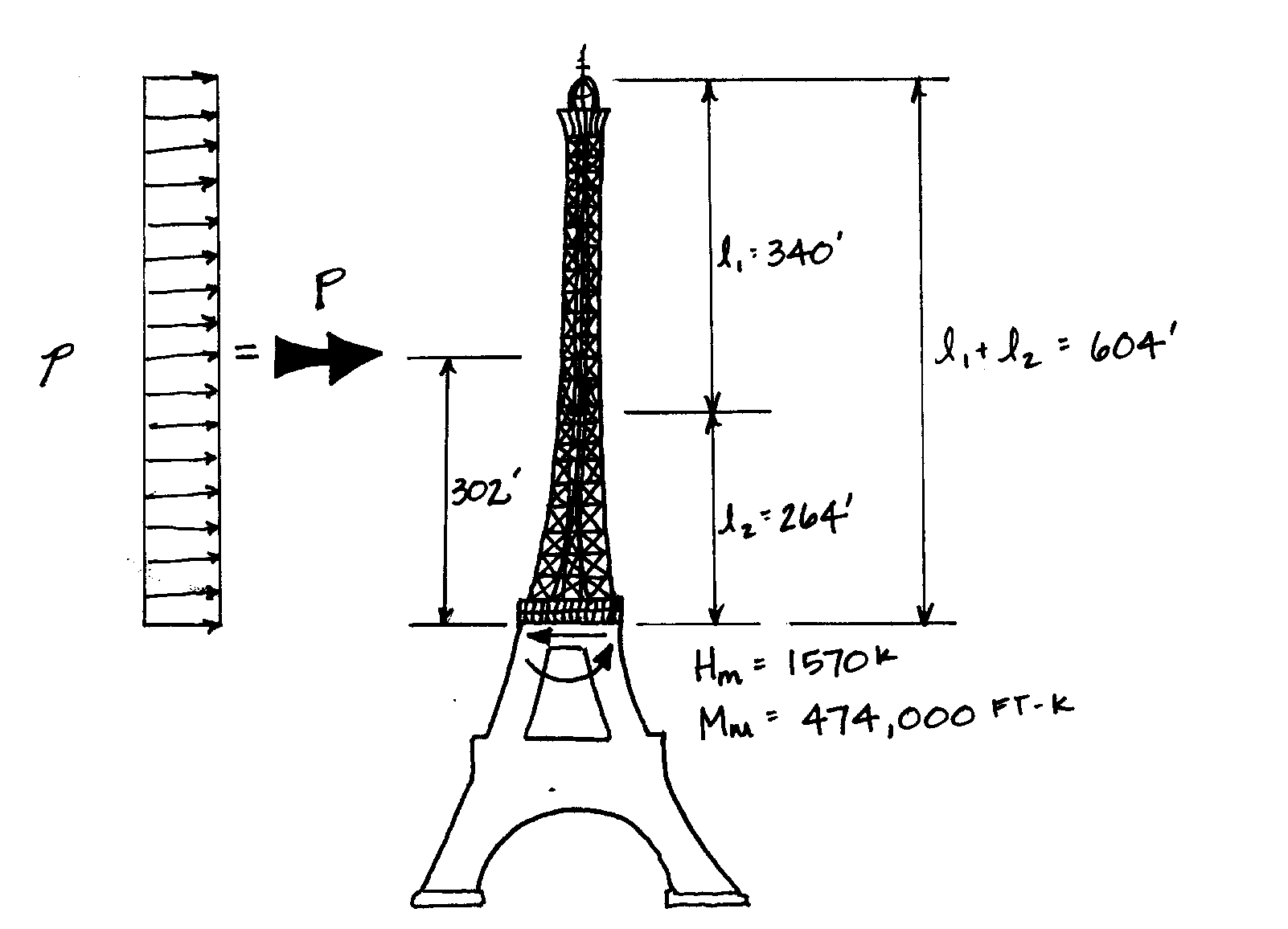 Index Of Perspectives Stu S Eiffel Tower Files Et