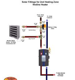 modine garage heater hot water ppi blog pa105 modine heater wiring diagrams modine unit heater wiring [ 1275 x 1650 Pixel ]