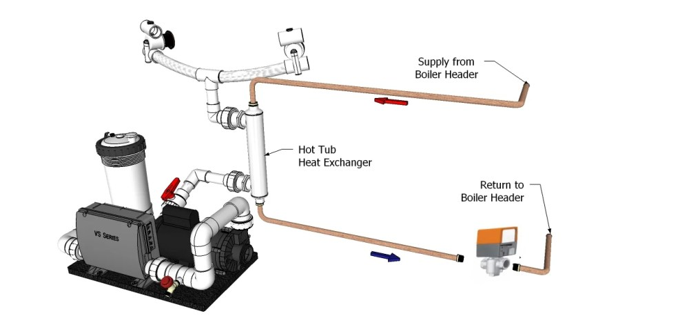 medium resolution of hot tub with heat exchanger jacuzzi tub diagram hot tub parts diagram