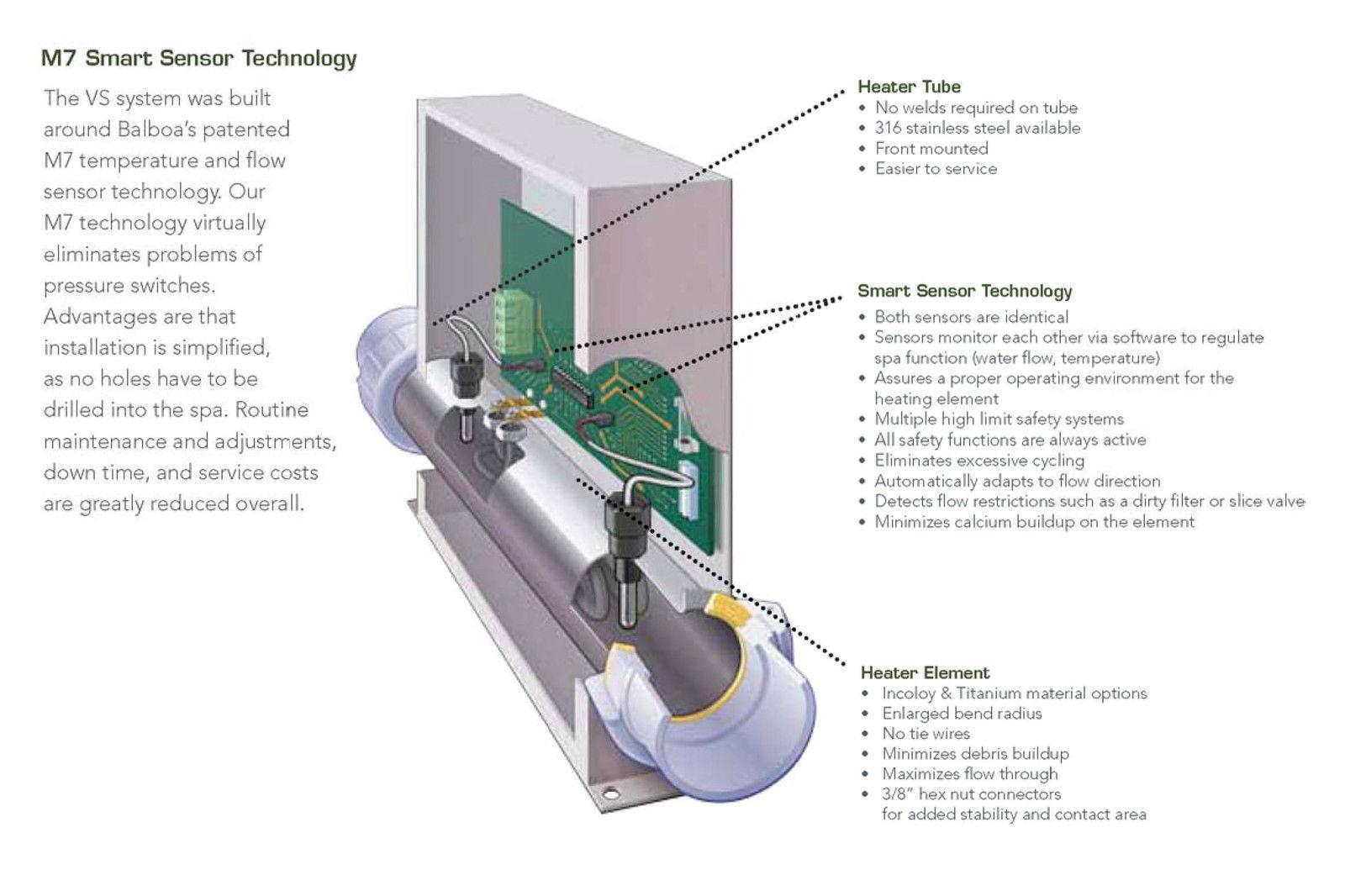 balboa spa pack wiring diagram 95 honda civic dx stereo bp501 hot tub heater 56485 01 ebay