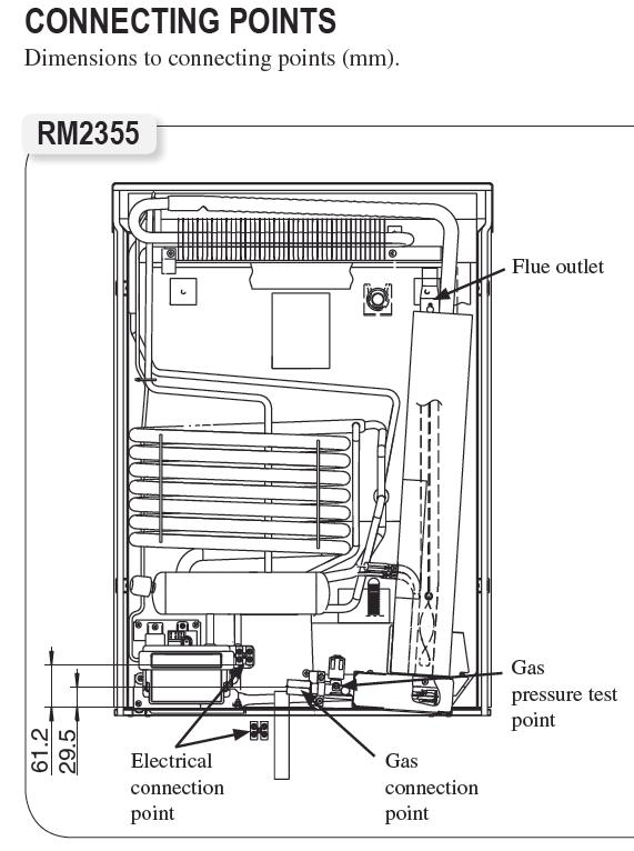 Installation of a RV Refrigerator into a Cabin » T h e