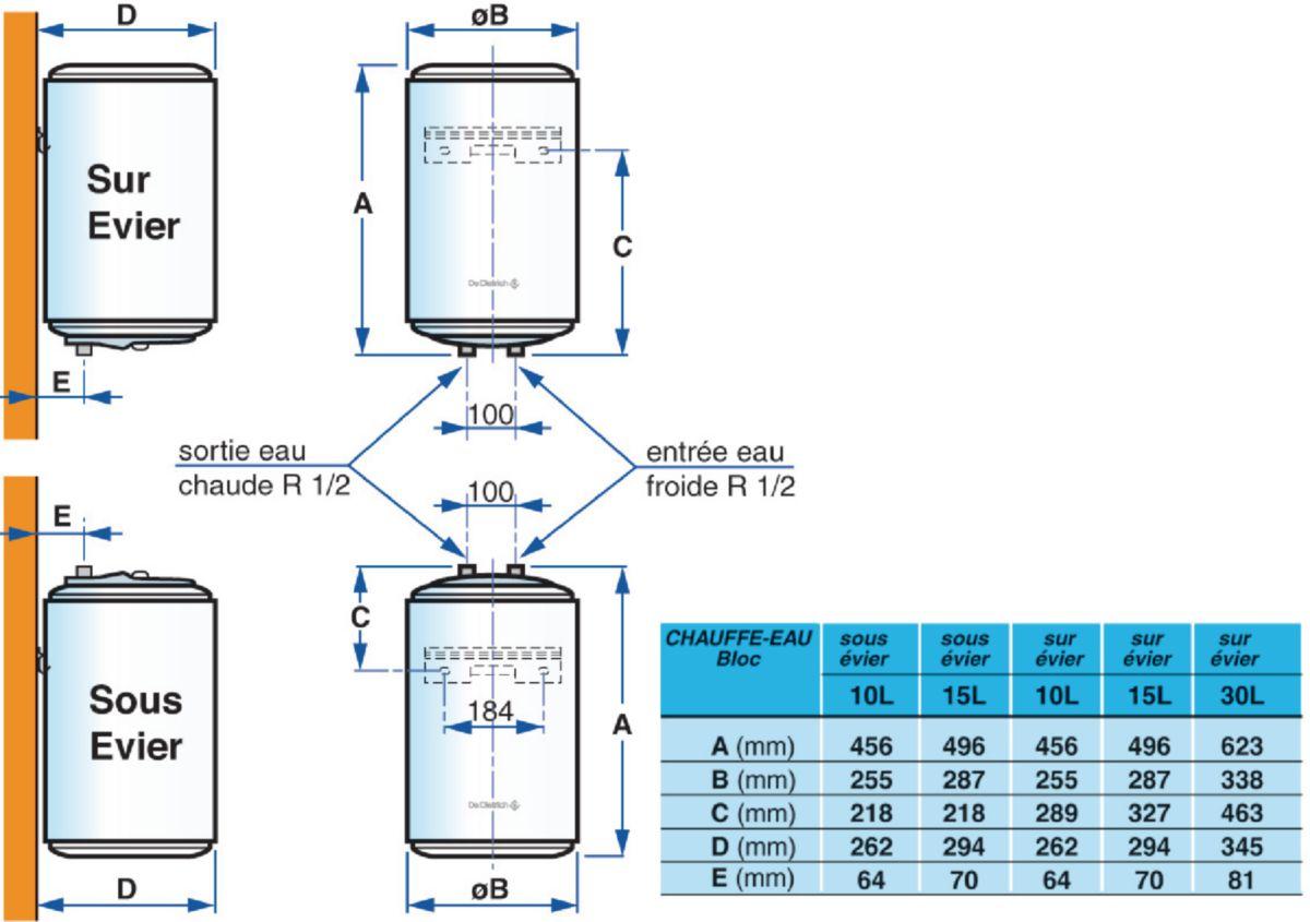 De Dietrich Chauffe Eau Electrique Bloc Sous Evier 15 Litres Coremail Classe Energetique C Ref 89599013 Cedeo