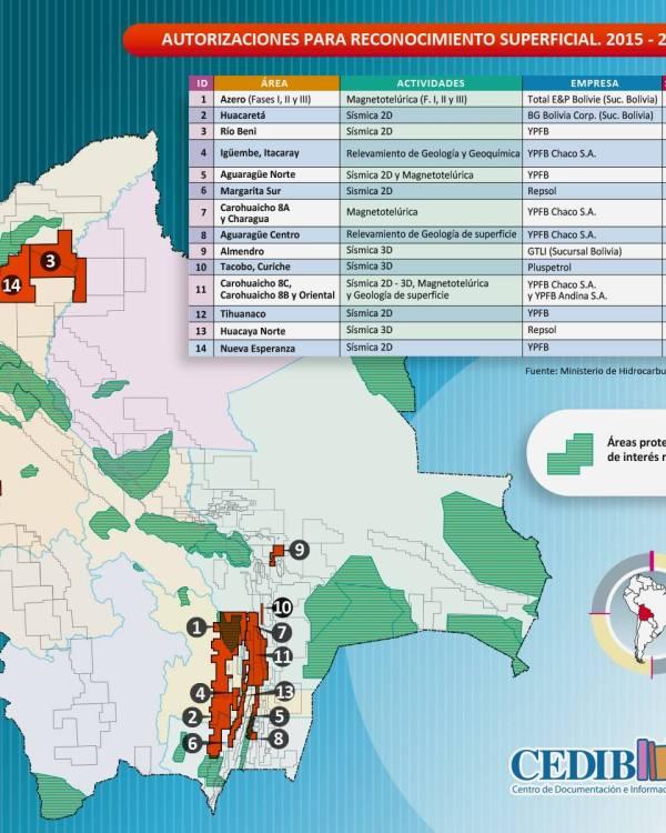 Últimas autorizaciones para reconocimiento superficial en busca de hidrocarburos en Bolivia