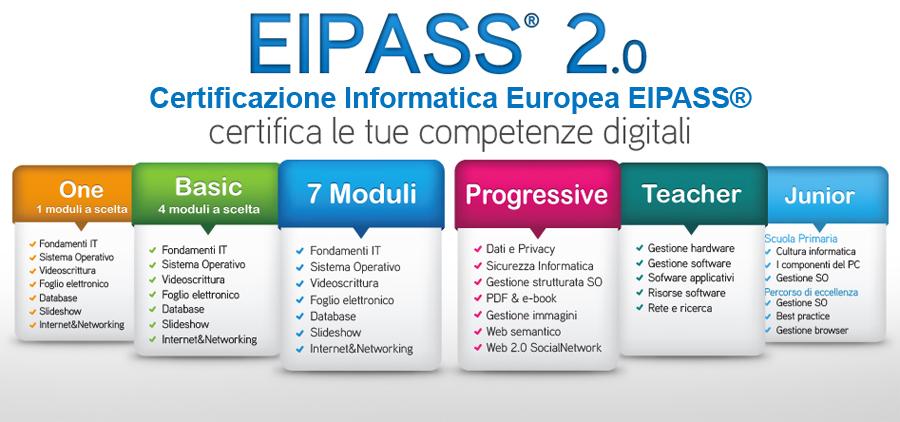 Corsi Certificati EIPASS