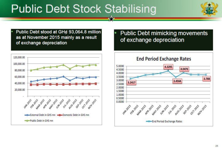 new debt 5