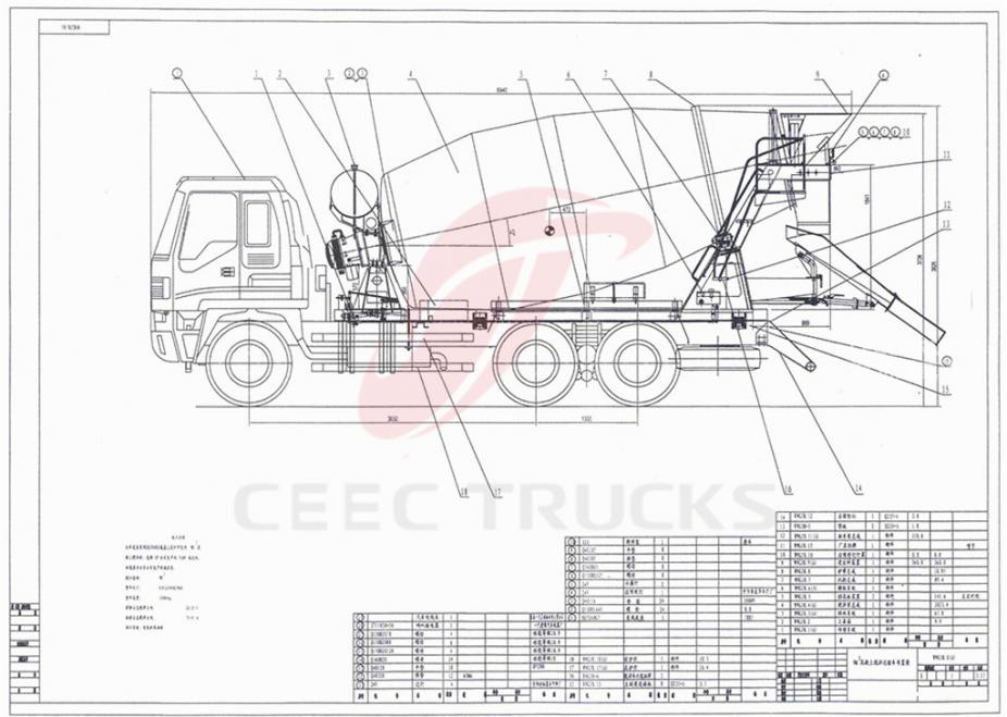 Buy Beiben 10 M3 Cement Transit Mixer Truck For Sale 6x4