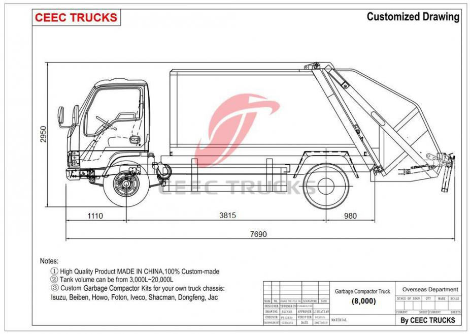 HOT SALE 8 CBM ISUZU Garbage Compactor Truck Truck,Garbage Compactor Truck,Road Sweeping Truck