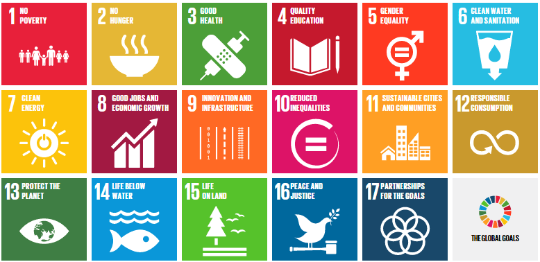 TheGlobalGoals_all