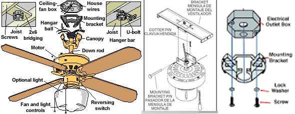 Replacement Parts For Hunter Ceiling Fan