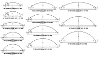 Fiberglass Ceiling Domes