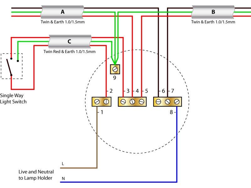 Ceilingrosewiring Co Uk Wp Content Uploads 201