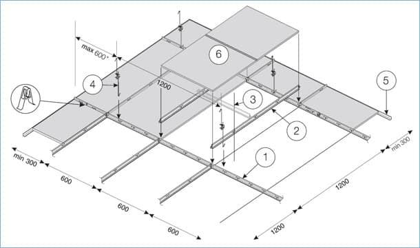 gridwork for suspended ceiling tiles