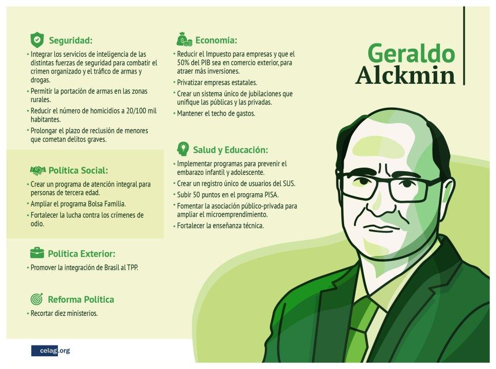 Propuestas Alckmin Brasil