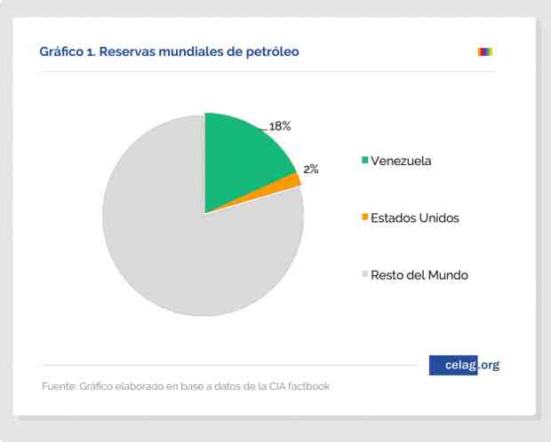 Las consecuencias económicas del boicot a Venezuela -02