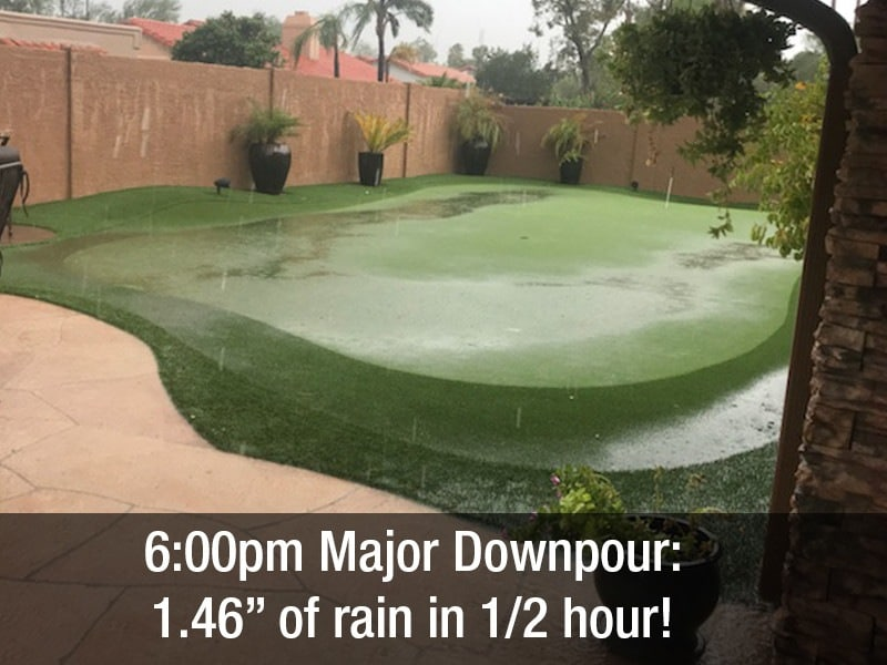 "6:00pm major dounpour: 1.46"" of rain in 1/2 hour!"