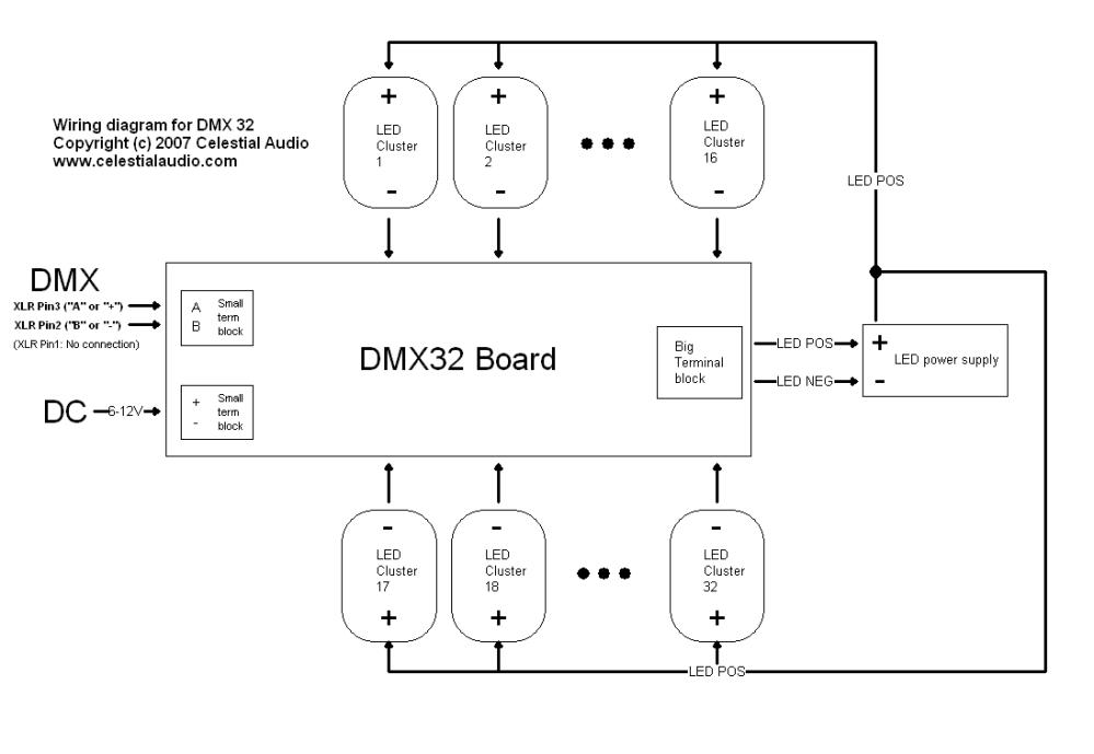 medium resolution of dmx connector diagram 21 wiring diagram images wiring dmx rj45 wiring diagram dmx 512 wiring diagram