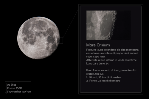 Rubrica lunare
