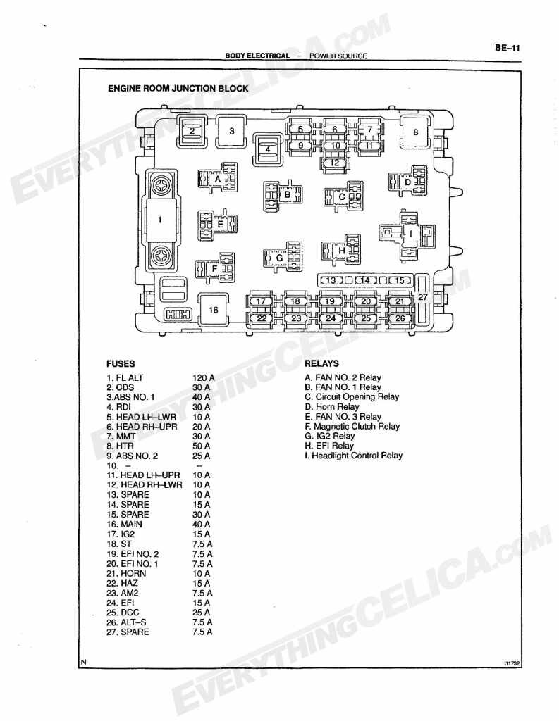 2001 toyota celica fuse box diagram manual