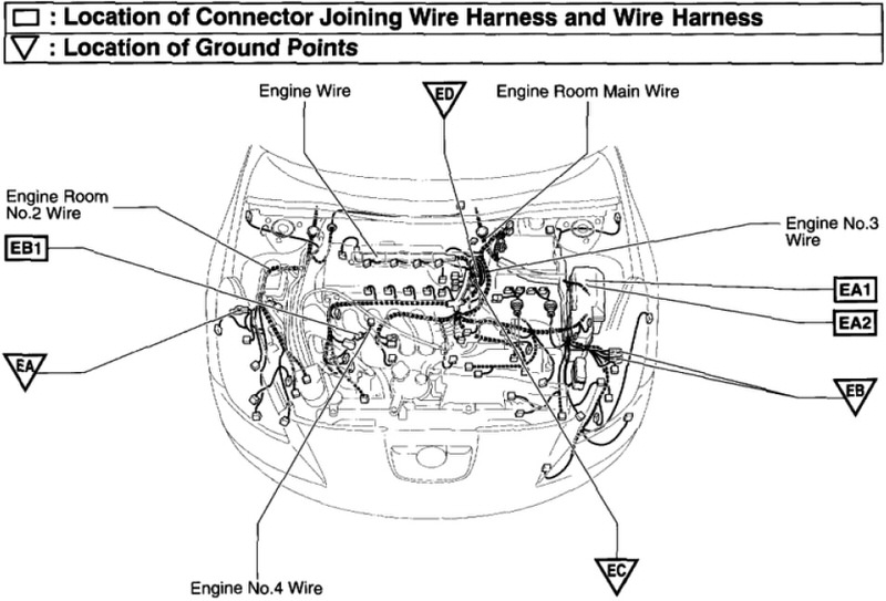 Toyota 1zz Fe Engine Ecu Pin Wiring Diagram ~ Elsavadorla