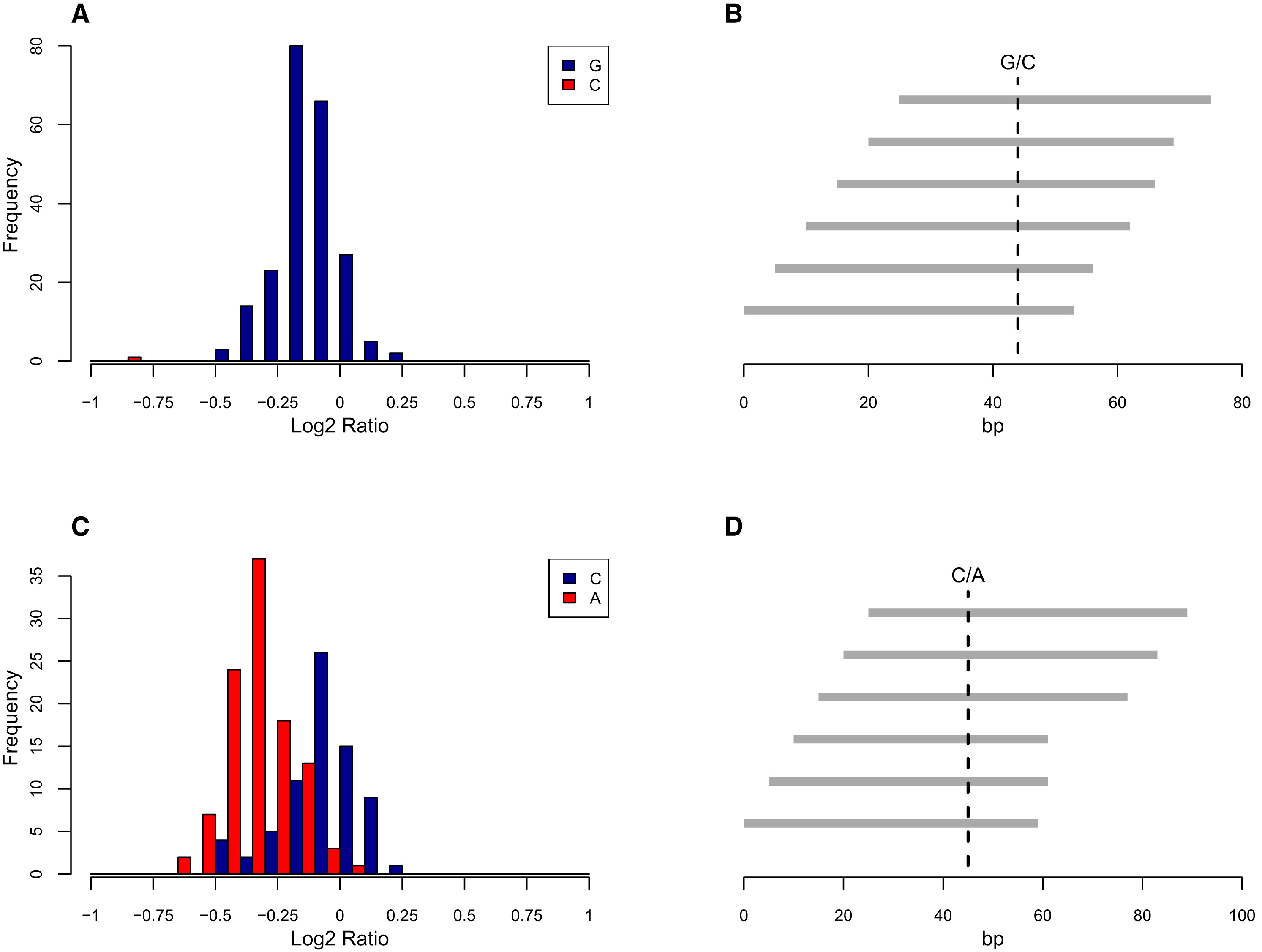 Fine-Scale Survey of X Chromosome Copy Number Variants and