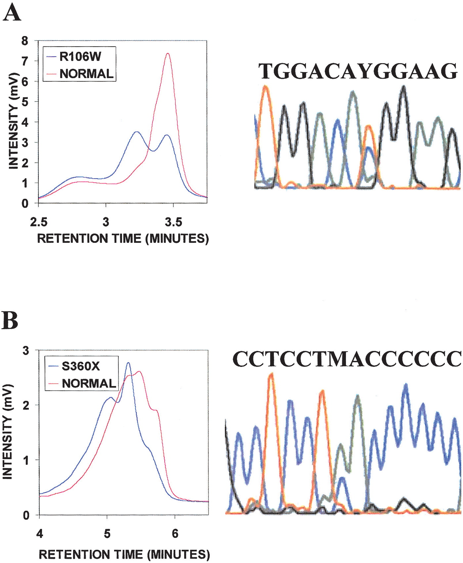 Diagnostic Testing For Rett Syndrome By Dhplc And Direct Sequencingysis Of The Mecp2 Gene