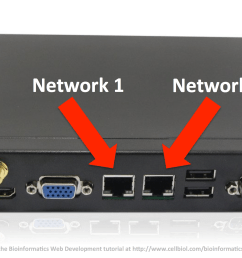 a pc with two ethernet ports could be a perfect starting point to build a router [ 2588 x 1524 Pixel ]