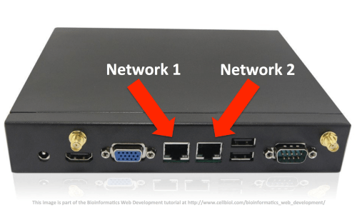 small resolution of a pc with two ethernet ports could be a perfect starting point to build a router