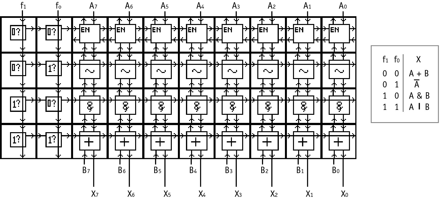 block diagram of half adder parts a castle 4 bit full subtractor wiring and fuse box