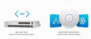 ubiquiti unifi ac pro access point white uap ac pro Water proof
