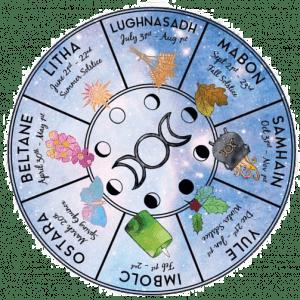 Lunasa Wheel of the Year trans